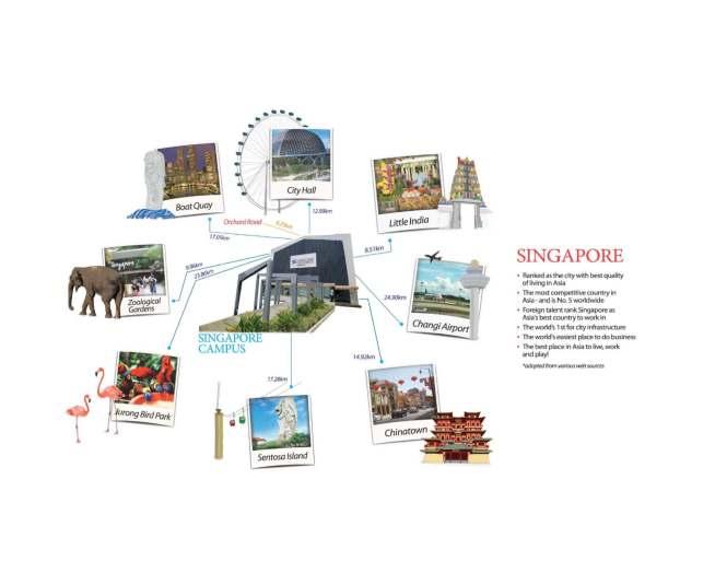 JCUS_Singapore_Campus